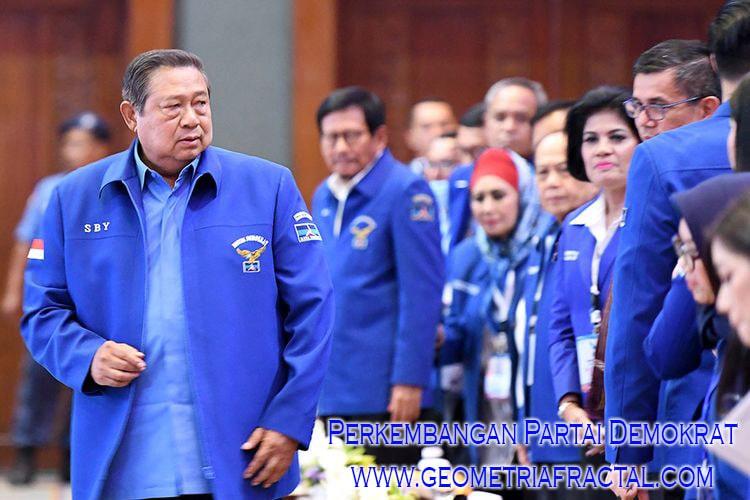 Sejarah Partai Demokrat, Identik dengan SBY